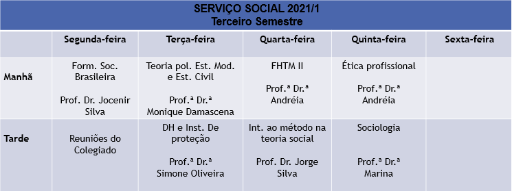 Oferta 2021 1 Servico Social